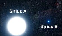 Merkür ve Sirius kavuşmasının etkileri